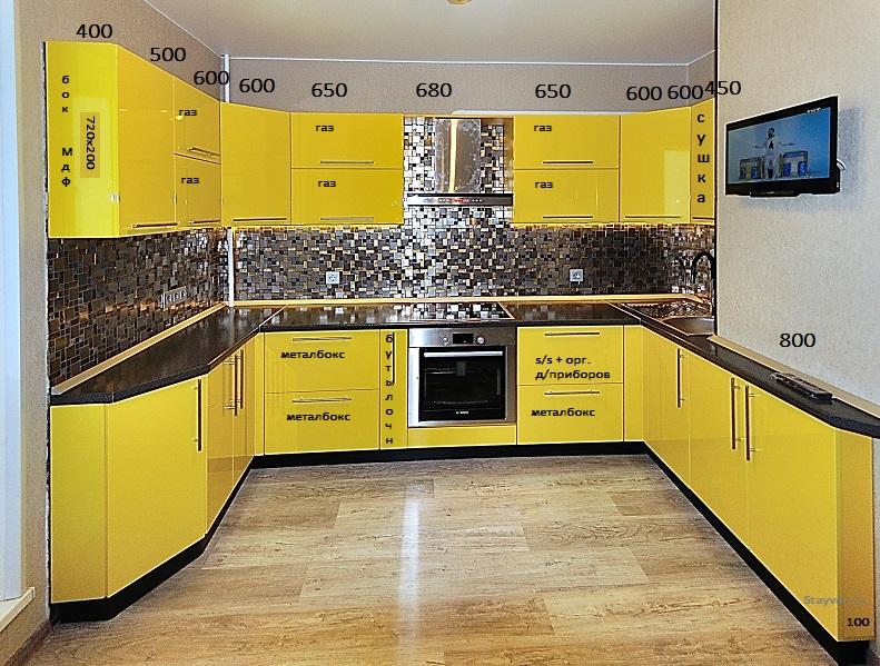Размеры кухни Желтый глянец