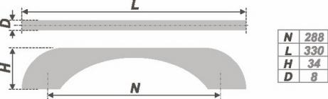 Схема ручки RS258SC.4/288